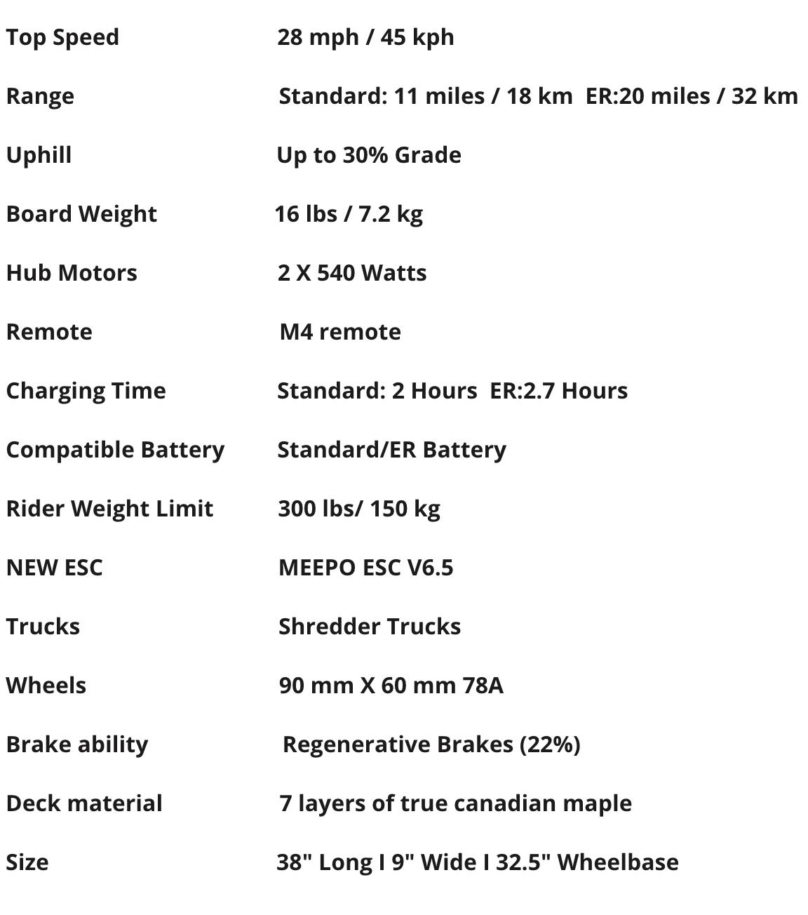 especificaciones meepo v3